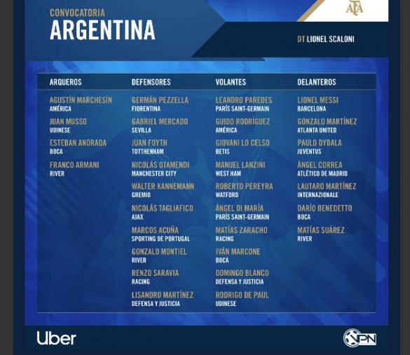 الأرجنتين القائمة