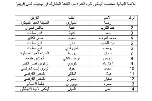 كان العيون 2020: هشام الدكيك يعلن عن اللائحة النهائية لأسود القاعة